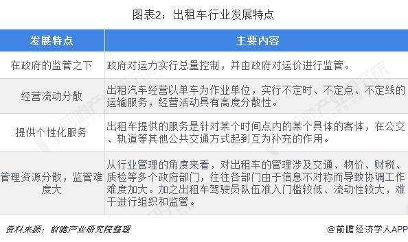 图表2:出租车行业发展特点