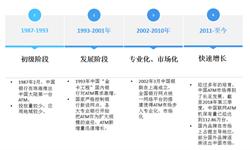 2018年自助服务终端行业市场现状与发展趋势 ATM保有量不断上升,广运恒通占据主流【组图】