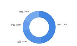 2018年茶油行业区域市场现状与发展前景分析