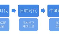 2018年全球<em>冰箱</em>行业发展现状与市场趋势分析 全球<em>冰箱</em>行业进入中国时代【组图】