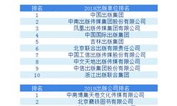 2018年中国图书市场竞争格局及发展趋势 95%出版社争夺不足45%少儿市场【组图】
