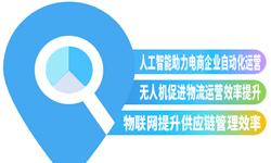 亚马逊电商业务退出中国,新兴市场成为推动全球电商增长主要动力【组图】
