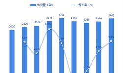 2018年全球航空复合材料行业市场现状与发展前景分析 需求规模逐年增加【组图】
