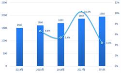 """2018年中国护肤品行业市场现状与发展趋势  """"他""""力量不断增强【组图】"""