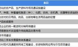 重磅解读!2019国家发改委商贸服务业类《产业结构调整指导目录(征求意见稿)》
