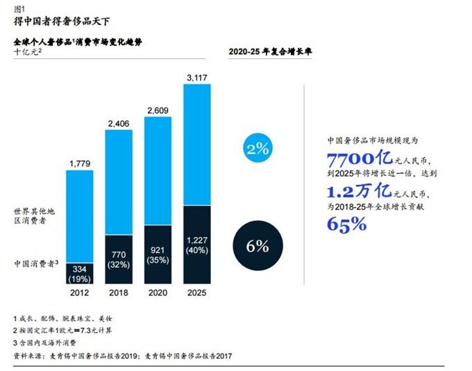 中国人口买卖_沸腾了 峰值将现 中国人口负增长上热搜