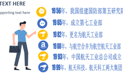 2019年航天专题之中国:<em>军民</em><em>融合</em>加速中国航天商业化