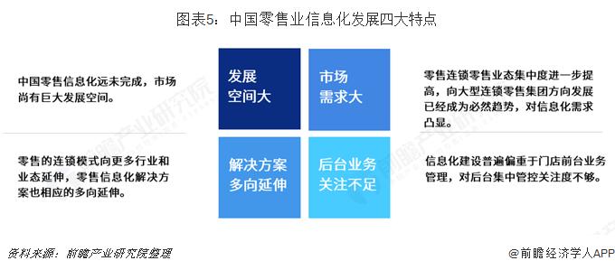 图表5:中国零售业信息化发展四大特点