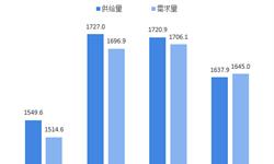 2018年食用油行业细分产品市场现状与发展前景分析 大豆油为主力油种【组图】