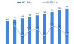 2018年全球有机硅行业市场现状与发展趋势分析 亚洲地区需求强劲【组图】