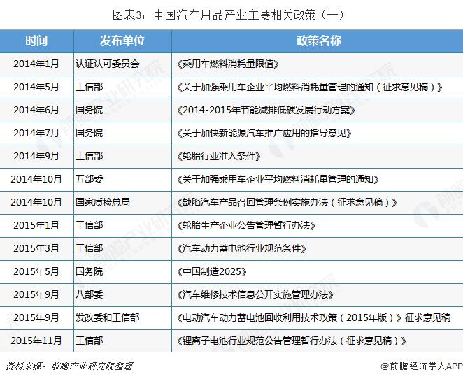 2019中国汽车排行榜_2019年4月国内汽车投诉排行及分析报告