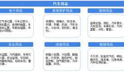 预见2019:《中国<em>汽车用品</em>产业全景图谱》(附政策、市场现状、竞争格局、发展趋势等)