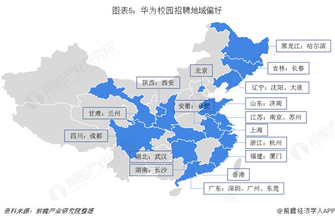 图表5:华为校园招聘地域偏好
