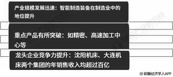 中国智能制造装备行业发展成果分析情况