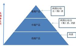 2018年中国输送带行业市场格局与发展趋势分析,行业发展由高速转向低速【组图】