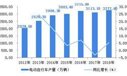 2018年中国<em>电动自行车</em>行业发展现状和市场前景分析,全国保有量达到2.5亿辆【组图】