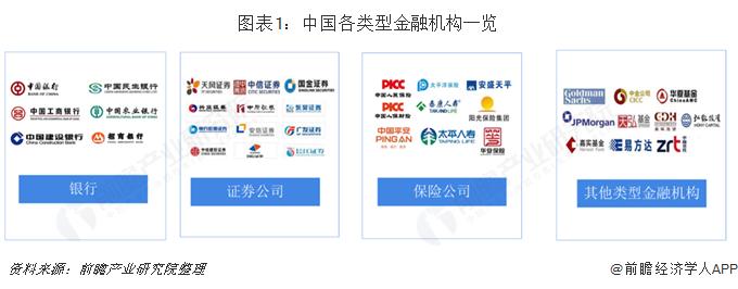 图表1:中国各类型金融机构一览