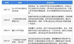 一文带你看清外资企业进入中国加油站市场的机遇 中国加油站市场仍有较大的潜在发展空间
