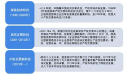 """2019年中国产权交易市场发展现状及趋势分析 成为推动国企""""混改""""的主力军【组图】"""