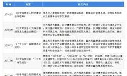 """2019年中国<em>公安</em><em>信息化</em>建设现状及趋势分析 新时代形势下大力推动""""智慧警务""""建设【组图】"""