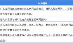 2018年中国互联网+<em>医疗</em>行业互联网医院模式发展概况与市场趋势 2014年互联网<em>医疗</em>平台开始探索互联网医院模式【组图】