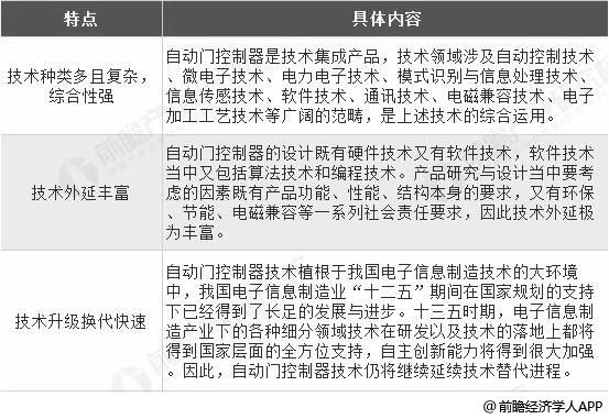 中国自动门控制器行业技术特点分析情况