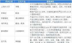 2018年中国<em>复合</em><em>调味品</em>行业市场格局与发展趋势分析,产品多样化市场新奇化【组图】