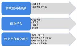 2018中国社区团购行业市场概况和发展前景分析,社区团购有望占领互联网最后一片蓝海【组图】