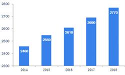 2018年全球卫星行业市场现状与发展趋势:卫星发射数量下滑,中国火箭发射次数首超美国【组图】