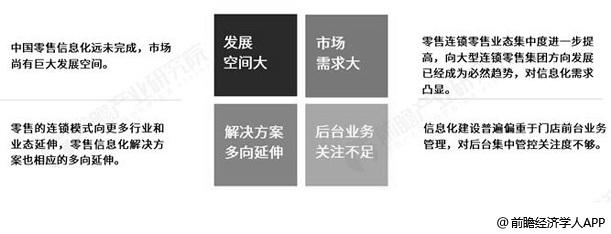 中国零售业信息化发展有四大特点分析情况
