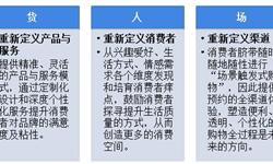2018年中国<em>美</em>妆新零售行业发展现状和<em>市场</em>前景分析,大品牌纷纷进行线上线下融合【组图】