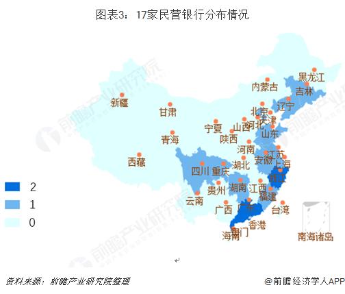 图表3:17家民营银行分布情况