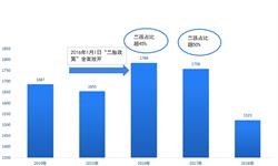 2018年中国<em>月子</em><em>中心</em>发展现状与市场趋势 行业竞争激烈,专业化精细化服务成突破口【组图】