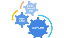 2018年中国<em>工业废水处理</em>行业市场竞争格局分析  中工国际、碧水源、山西焦化领先