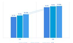 挖掘机竞争格局全解析!2019年1-4月国产品牌竞争力增强 微挖市场火热