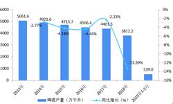 2018年中国啤酒行业市场现状与发展趋势分析 行业发展陷入瓶颈,产品结构升级为当务之急【组图】