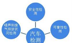 2018年中国<em>汽车</em><em>检测</em>行业发展现状和市场新葡萄京娱乐场手机版,二手车<em>检测</em>市场空间不断扩大【组图】