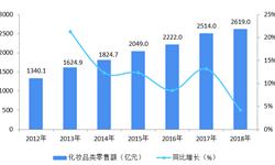 2018年中国化妆品行业产业链发展现状与市场需求分析 本土品牌还需发力【组图】