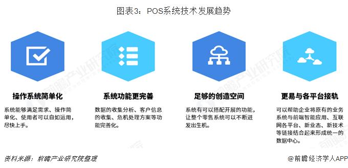 图表3:POS系统技术发展趋势