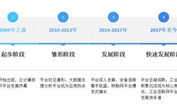 2018年工业互联网行业市场现状与发展趋势 应用场景不断扩展【组图】