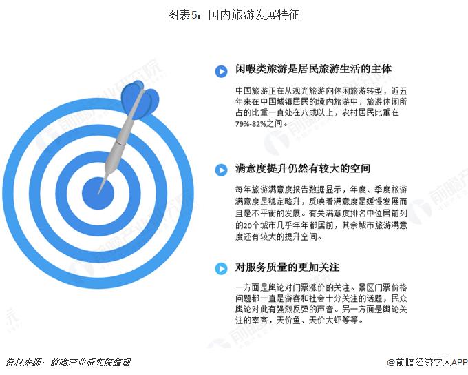 图表5:国内旅游发展特征