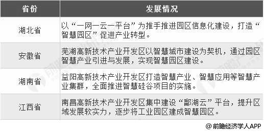 中国中部沿江区域智慧园区建设格局分析情况