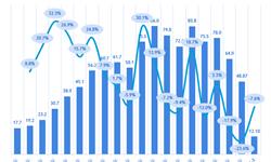 2019年1-4月<em>金属</em>切削机床产销量继续下滑 受中美贸易摩擦等因素影响行业或将继续下行