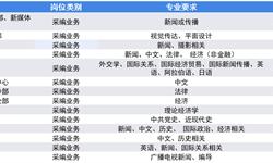 2019年高考志愿填报全解析:传媒行业代表企业校招偏好—人民日报