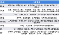 2019年高考志愿填报之中央电视台企业校招偏好
