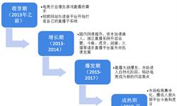 2018年中国游戏直播行业市场竞争分析