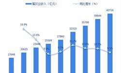 2018年火锅行业市场现状与发展趋势分析 市场保持较高增速【组图】