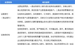 2018年中国财富管理行业竞争格局分析  私人银行业务领先,保险、证券、信托紧随其后
