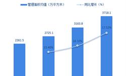 2018年物业服务行业市场现状与发展趋势分析 管理规模和增速屡创新高【组图】