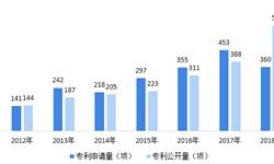 2018年城市轨道<em>交通</em>行业技术现状与2019趋势分析 人才缺口急需弥补【组图】